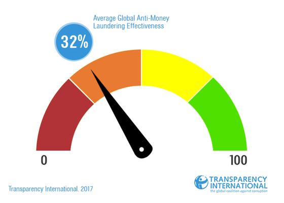 intext_Transparency_International_effectivomenter