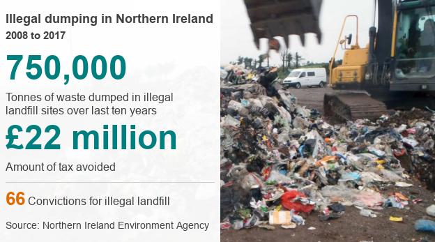 _100123841_illegal_waste_ni-3qfyk-nc