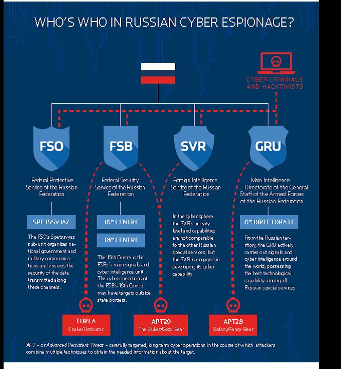 FSB etc