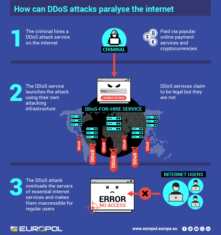 ddos_infographicv3-01