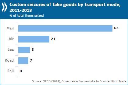 Fake-goods-1