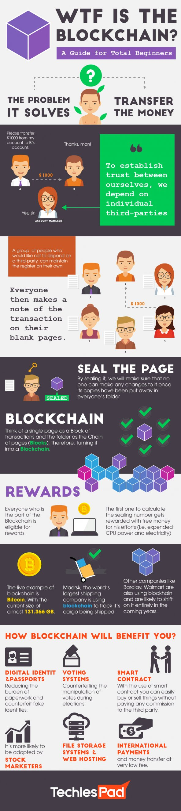 An_Ultimate_Beginner_s_Guide_to_BlockChain_Infographic_592_2644_84