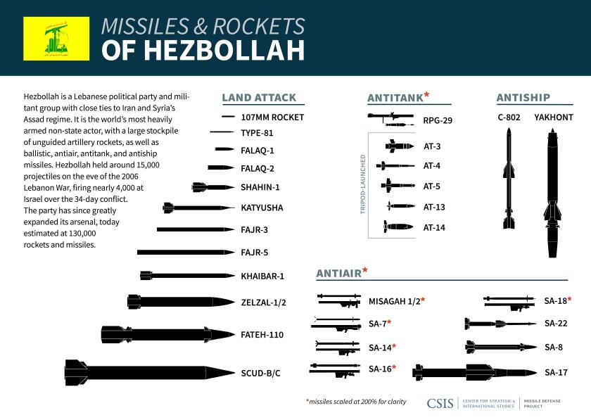 Hezbollah_chart_FINAL-03