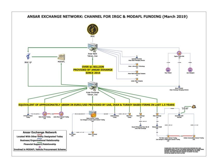 Ansar-Graph-English.jpeg