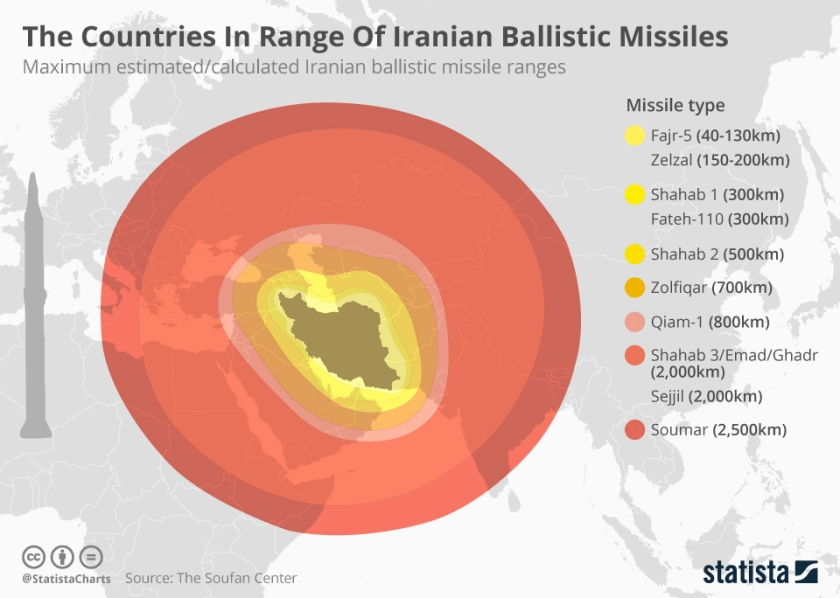 chartoftheday_18019_maximum_estimated_calculated_iranian_ballistic_missile_ranges_n