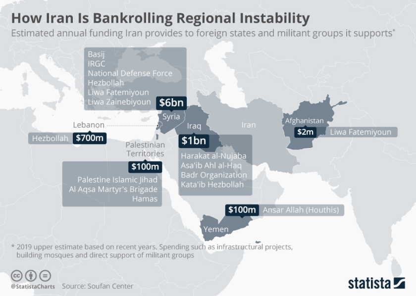 chartoftheday_18023_how_iran_is_bankrolling_regional_instability_n