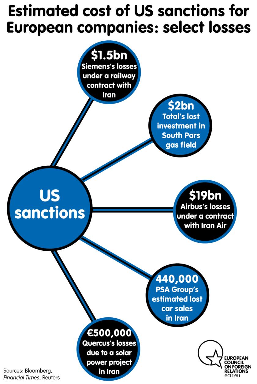 4_Sanctions_2_Sanctions_Losses