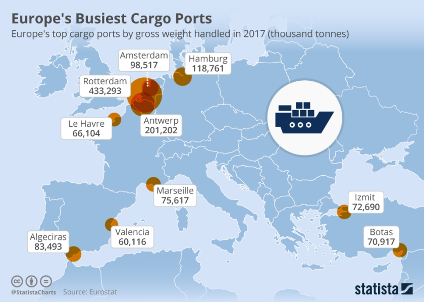 chartoftheday_18667_europe_s_top_cargo_ports_by_gross_weight_handled_n