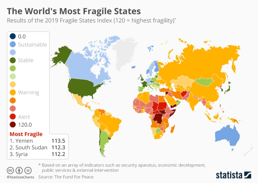 chartoftheday_19070_results_of_the_fragile_states_index_n
