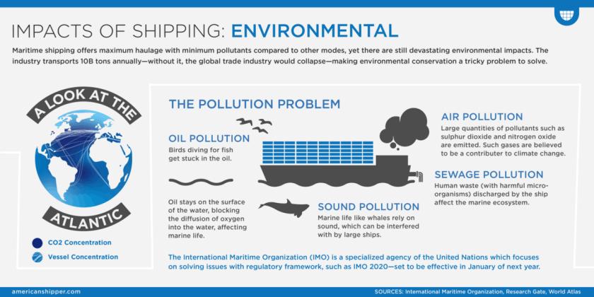 Impacts_Environmental
