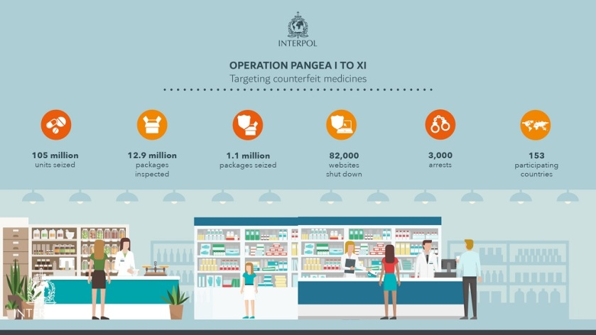 IGGH_PangeaItoXI_infographic