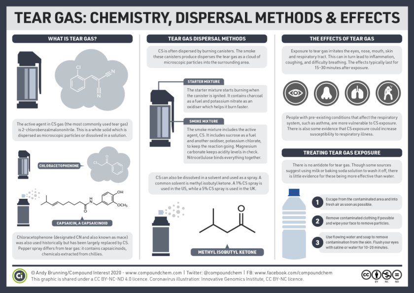 The-chemistry-of-tear-gas